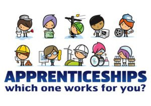 Apprenticeship Levy – are you geared for April changes?